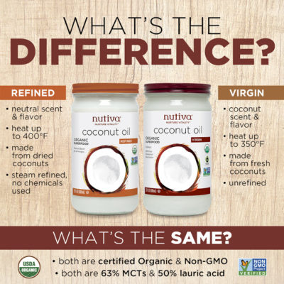 Difference between refined and virgin coconut oil